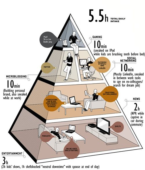 Balance-your-media-diet_svb