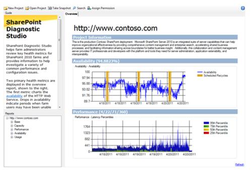 Blog_diagnostic_studio