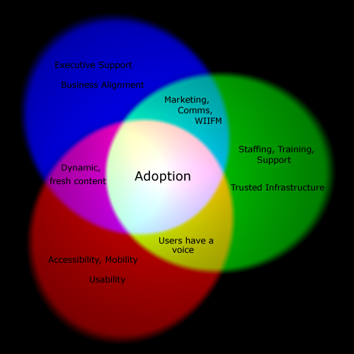 Blog_additive_colors_crop_500_text