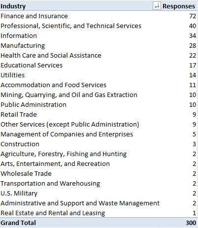 20121014_industry_responses